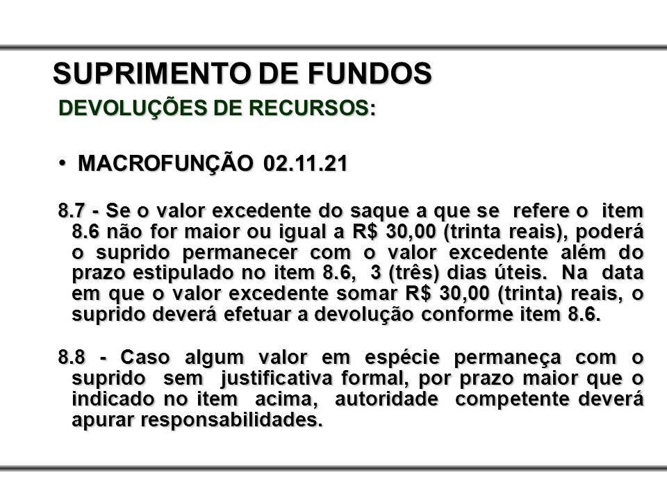 SUPRIMENTO DE FUNDOS DEVOLUÇÕES DE RECURSOS: MACROFUNÇÃO 02.11.21