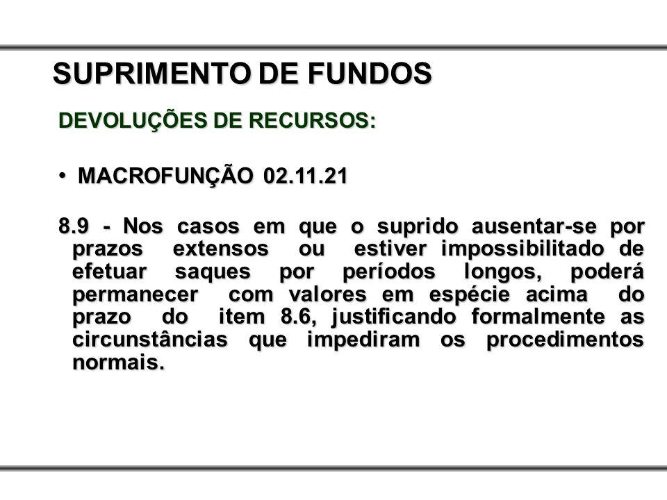 SUPRIMENTO DE FUNDOS DEVOLUÇÕES DE RECURSOS: MACROFUNÇÃO 02.11.21.