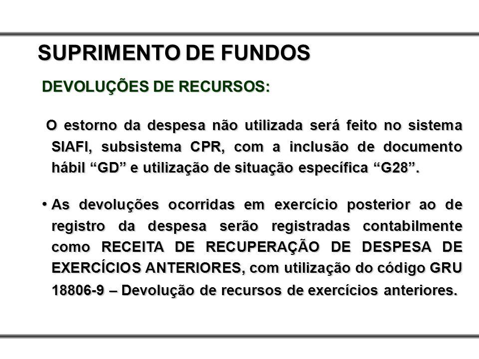 SUPRIMENTO DE FUNDOS DEVOLUÇÕES DE RECURSOS: