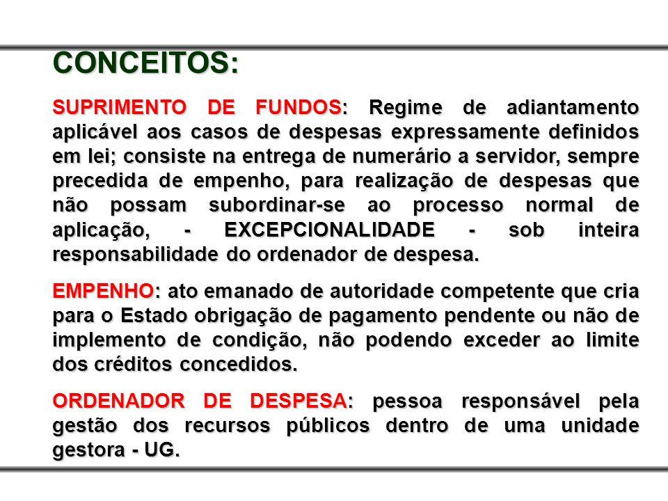 CONCEITOS: