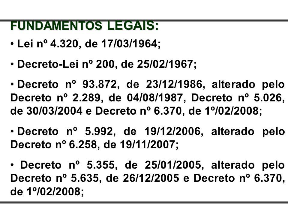 FUNDAMENTOS LEGAIS: Lei nº 4.320, de 17/03/1964;