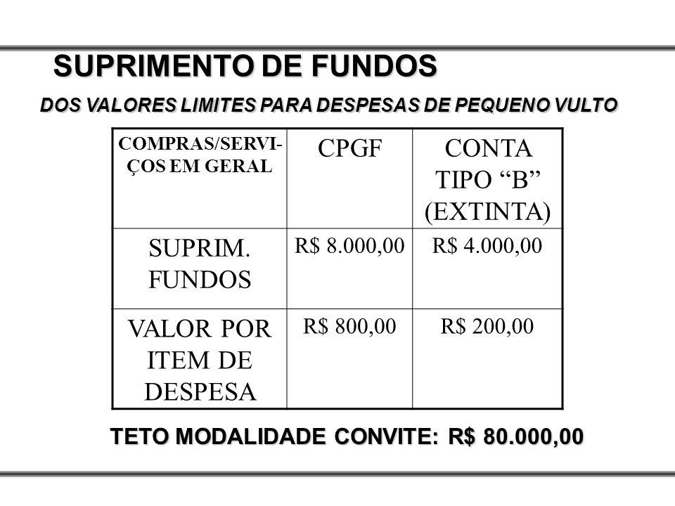 SUPRIMENTO DE FUNDOS CPGF CONTA TIPO B (EXTINTA) SUPRIM. FUNDOS