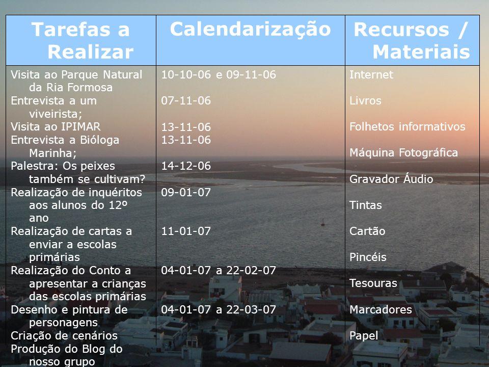 Tarefas a Realizar Calendarização Recursos / Materiais