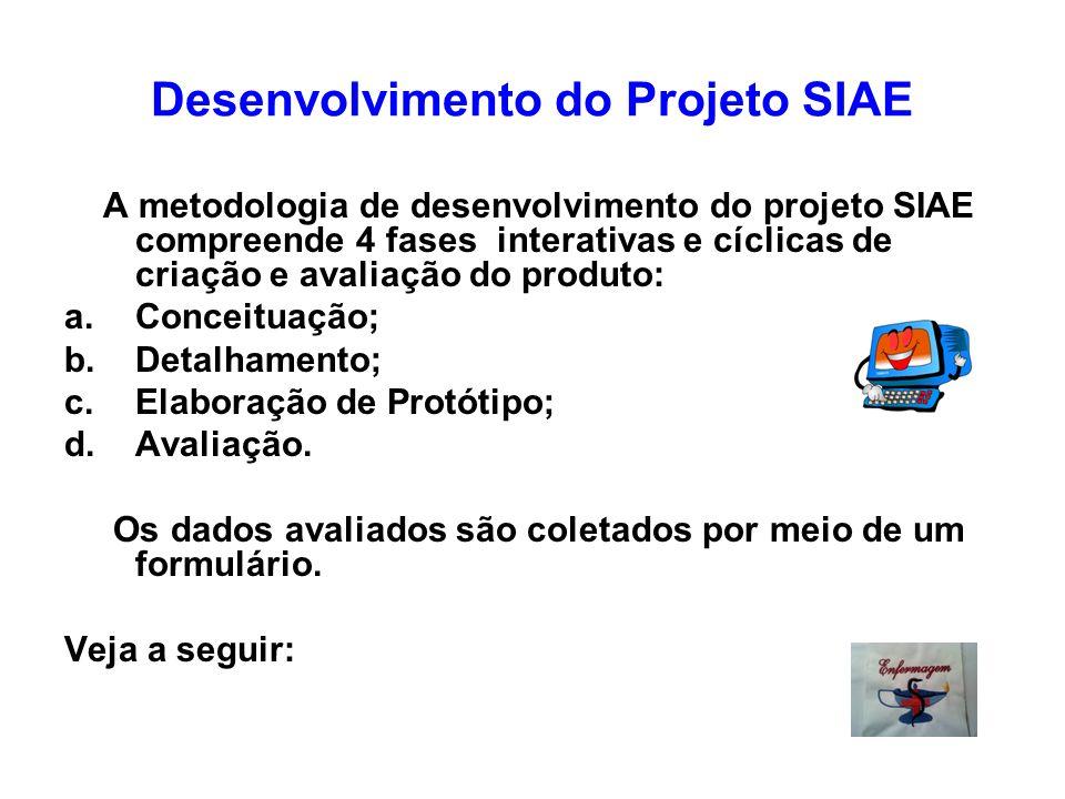 Desenvolvimento do Projeto SIAE