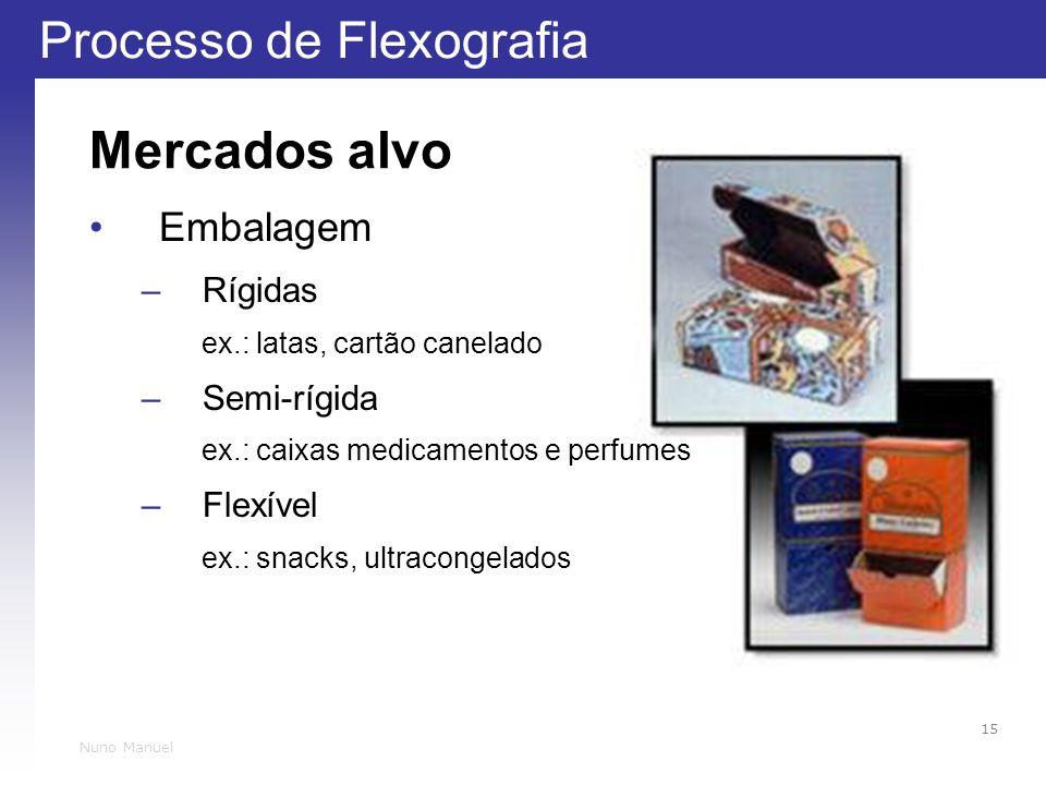 Mercados alvo Embalagem Rígidas Semi-rígida Flexível