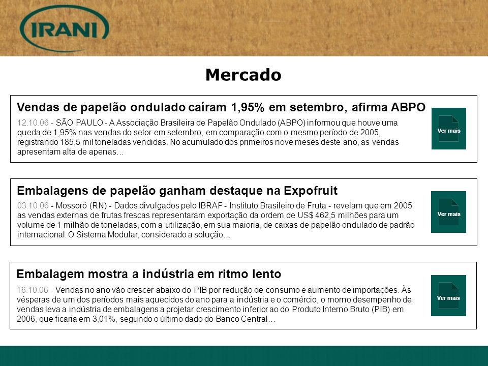 Mercado Ver mais. Vendas de papelão ondulado caíram 1,95% em setembro, afirma ABPO.