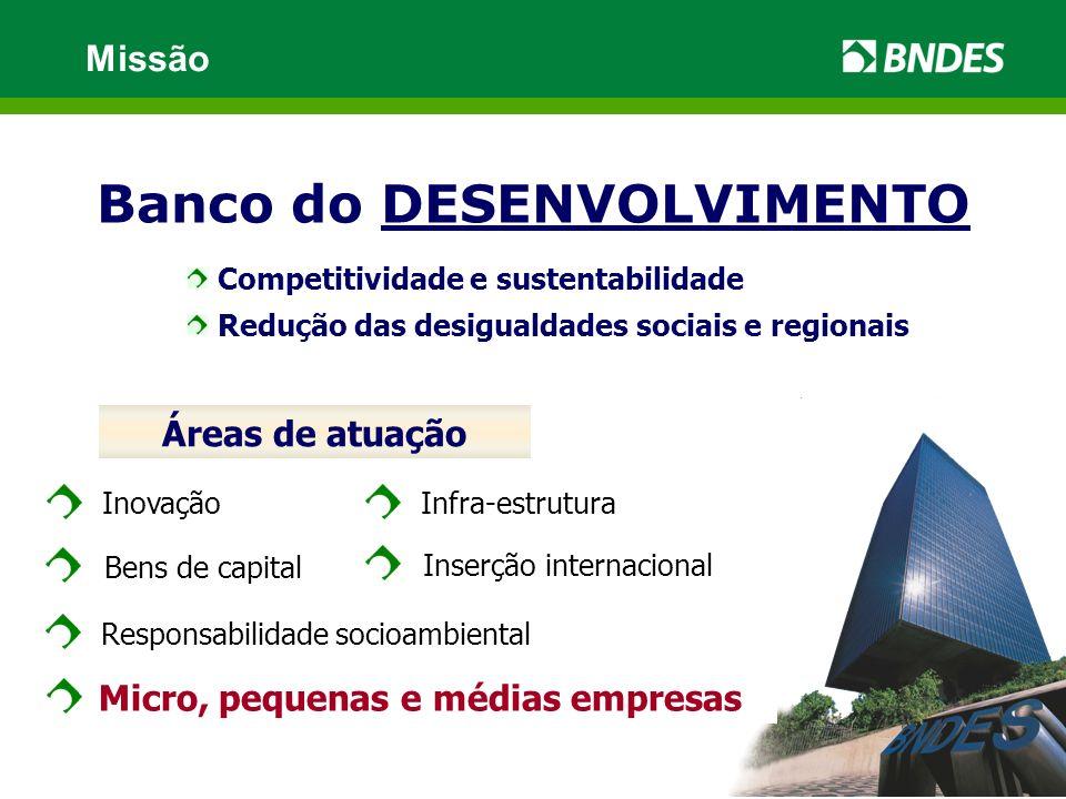 Banco do DESENVOLVIMENTO