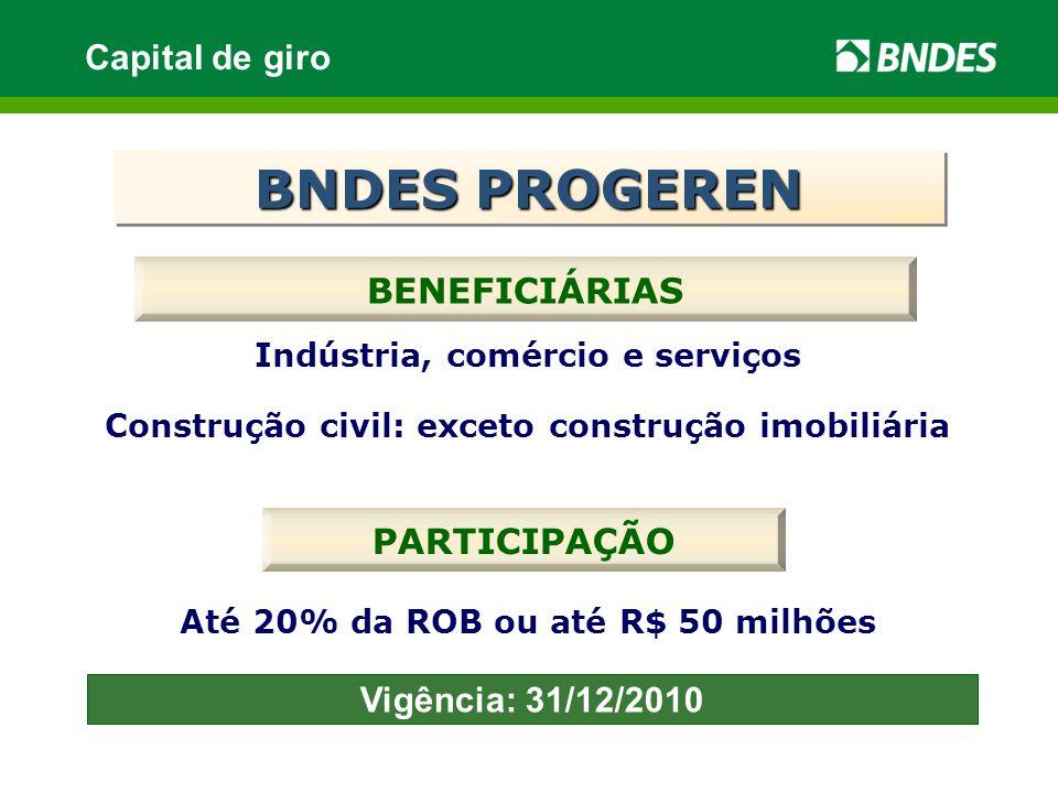 BNDES PROGEREN Capital de giro BENEFICIÁRIAS PARTICIPAÇÃO