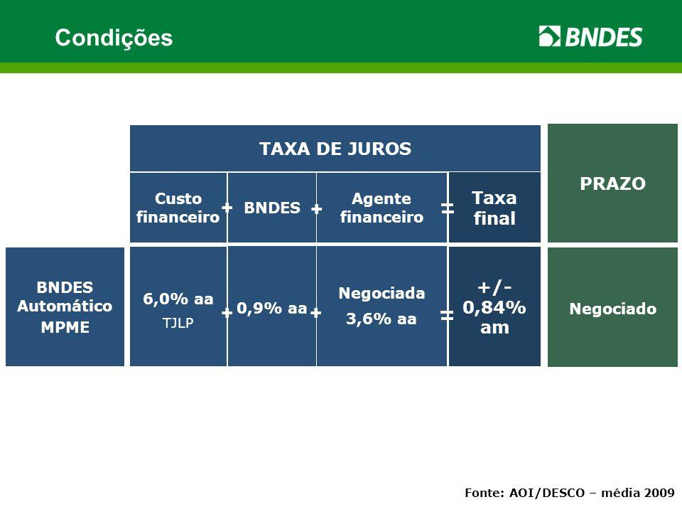 Condições + + + + TAXA DE JUROS PRAZO Taxa final +/- 0,84% am