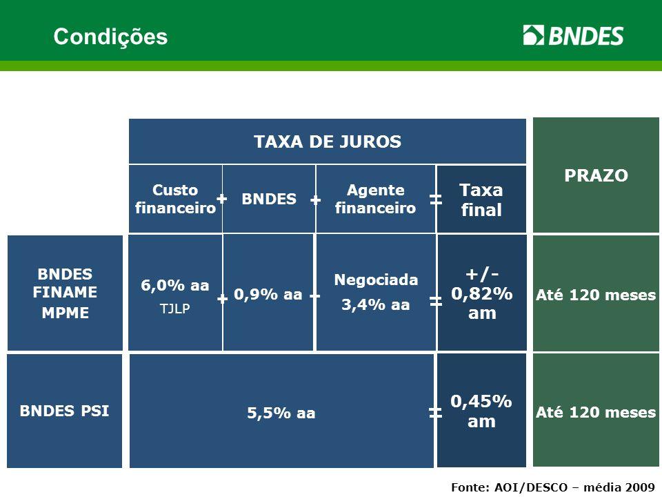Condições + + + + TAXA DE JUROS PRAZO Taxa final +/- 0,82% am 0,45% am