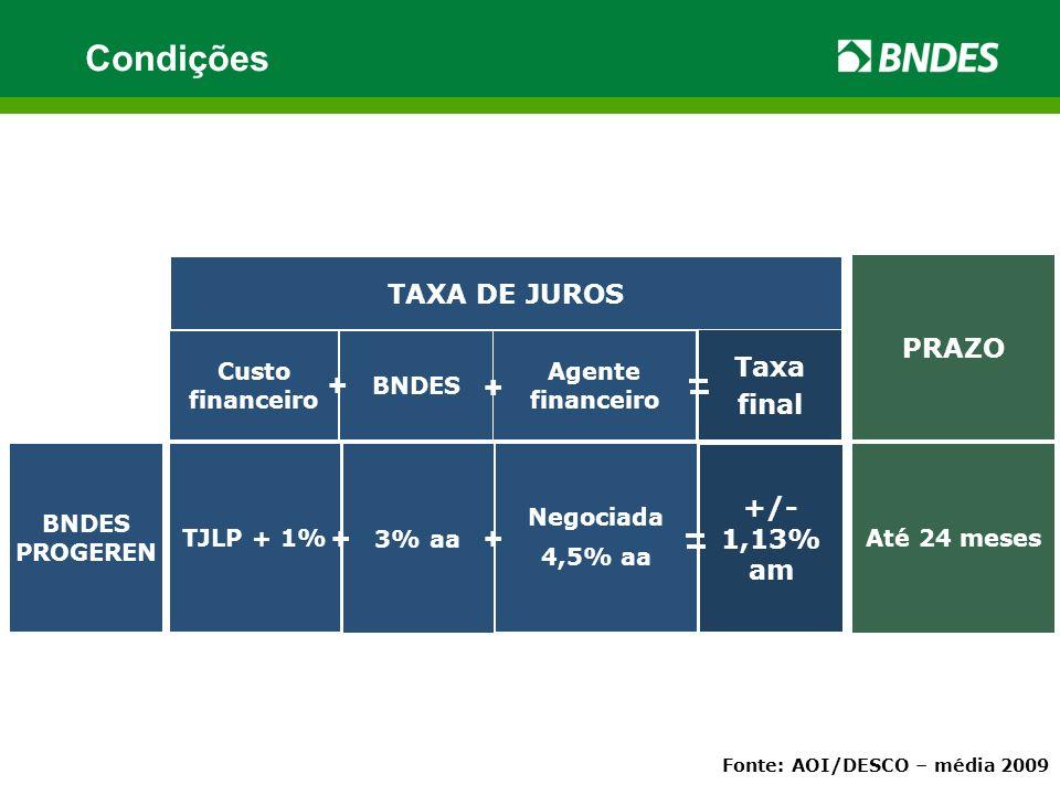 Condições + + + + TAXA DE JUROS PRAZO Taxa final +/- 1,13% am