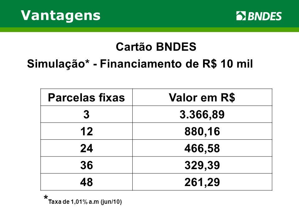Vantagens Cartão BNDES Simulação* - Financiamento de R$ 10 mil