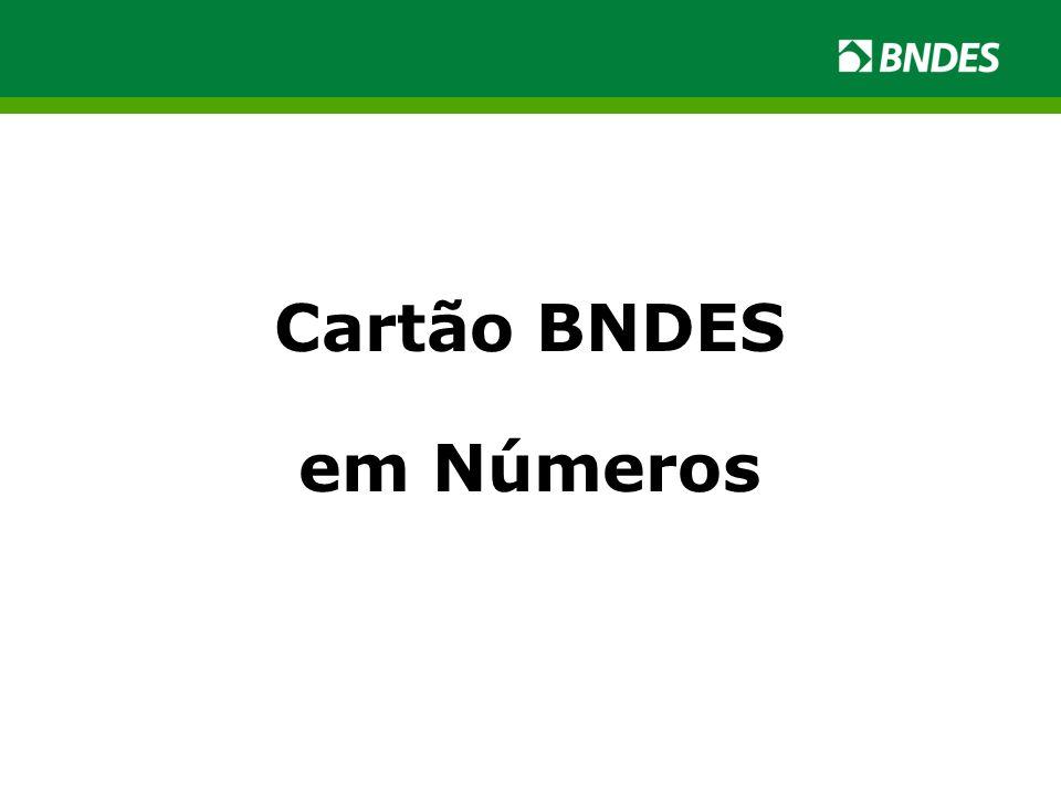 Cartão BNDES em Números