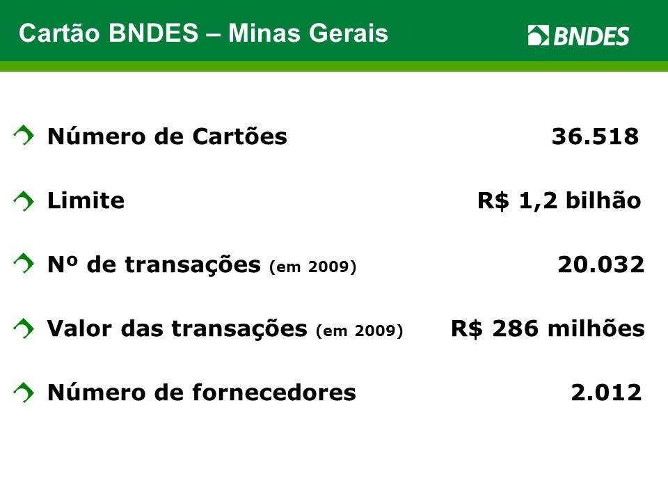 Cartão BNDES – Minas Gerais