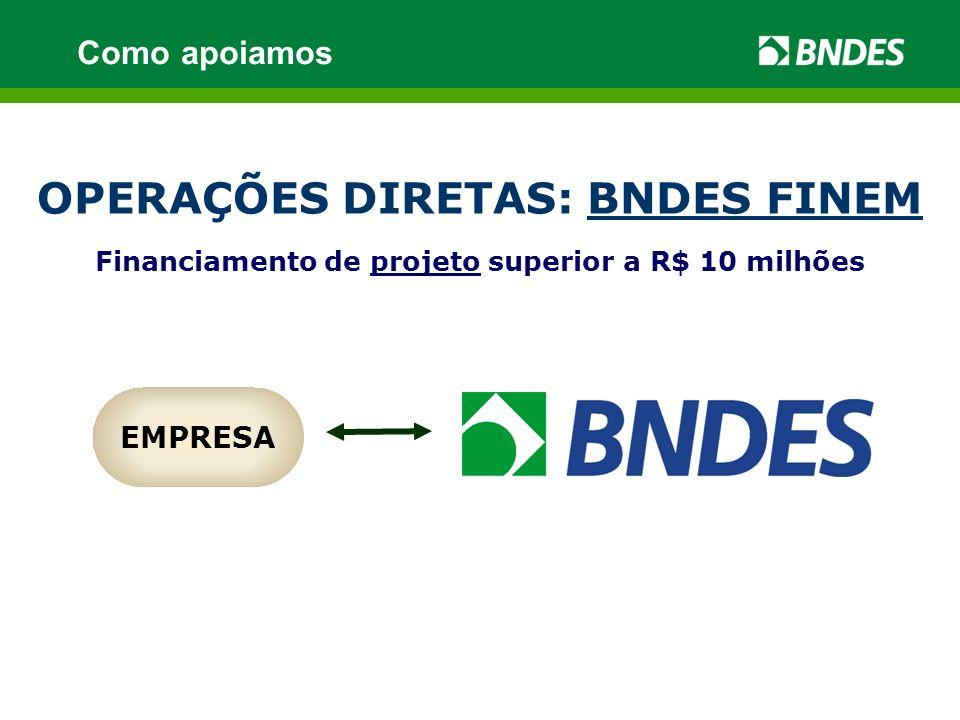 OPERAÇÕES DIRETAS: BNDES FINEM