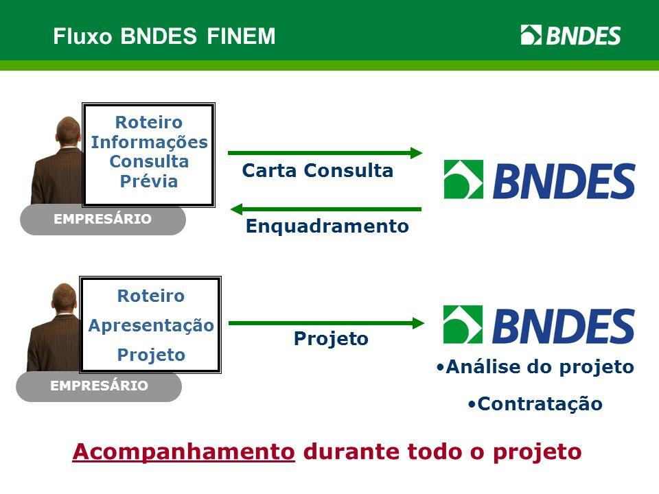 Fluxo BNDES FINEM Acompanhamento durante todo o projeto Carta Consulta