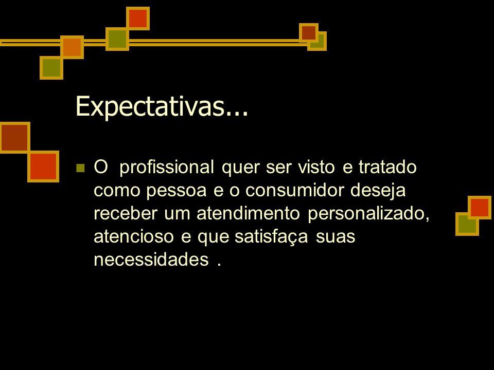 Expectativas...