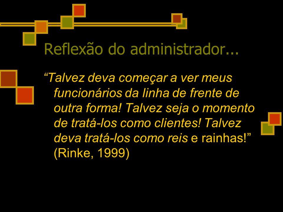 Reflexão do administrador...
