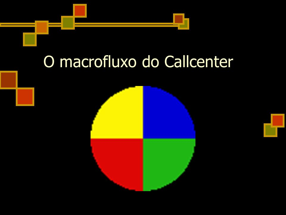 O macrofluxo do Callcenter