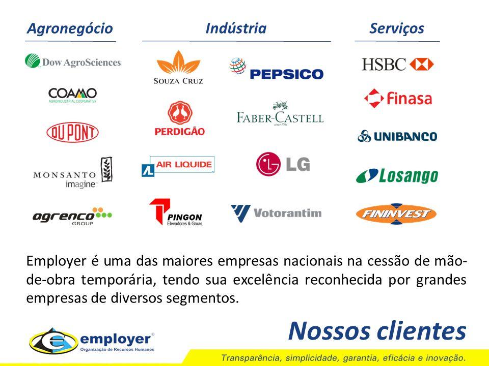 Nossos clientes Agronegócio Indústria Serviços