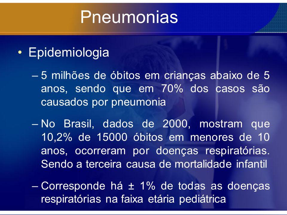 Pneumonias Epidemiologia