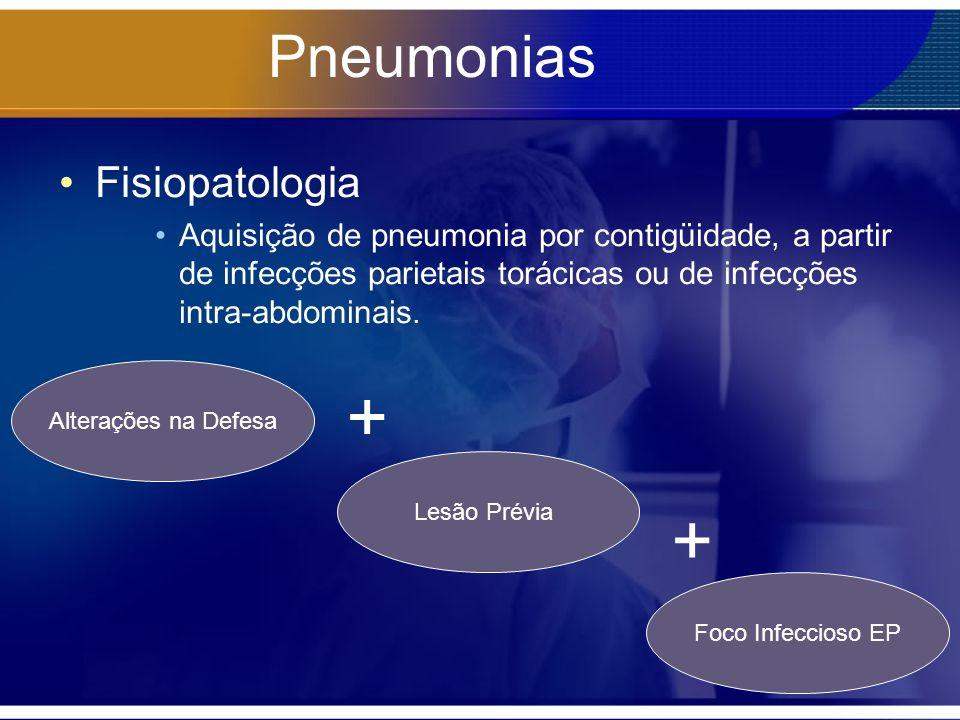 + + Pneumonias Fisiopatologia
