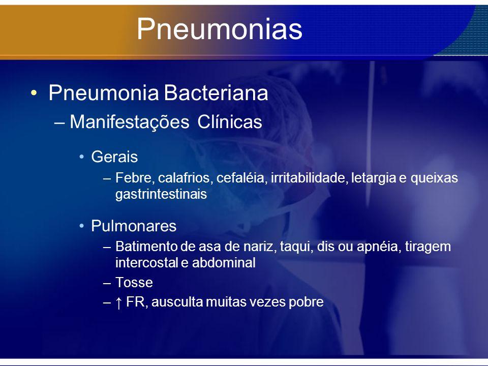 Pneumonias Pneumonia Bacteriana Manifestações Clínicas Gerais