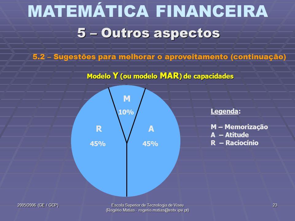Modelo Y (ou modelo MAR) de capacidades