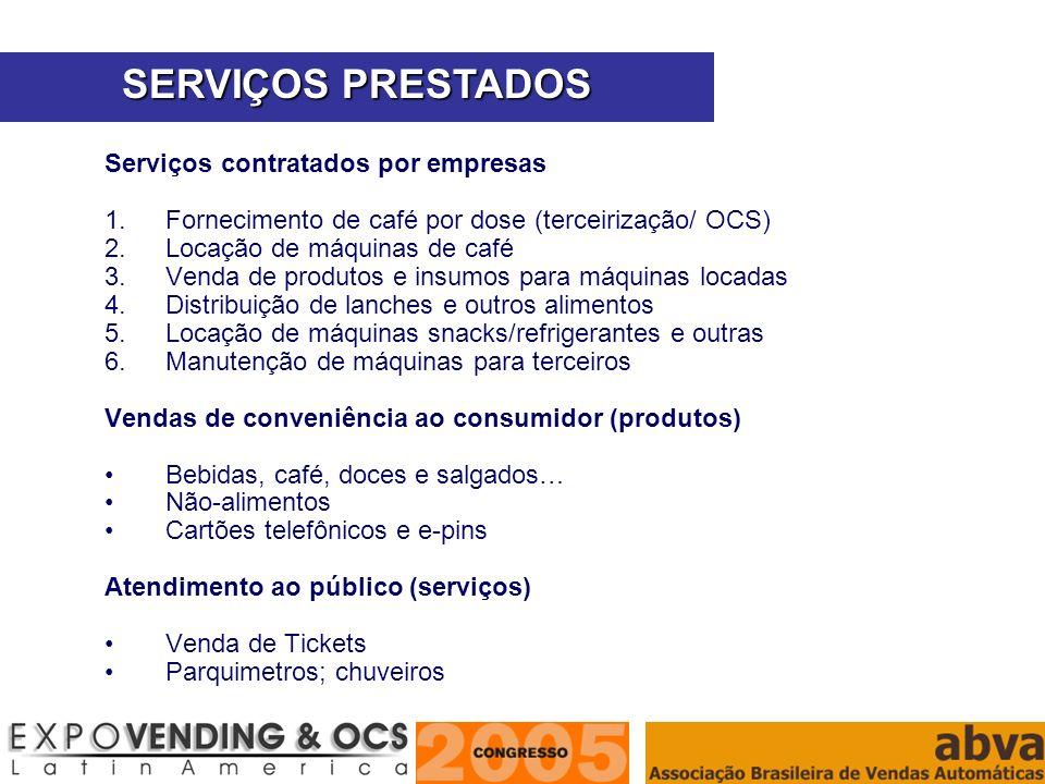 SERVIÇOS PRESTADOS Serviços contratados por empresas