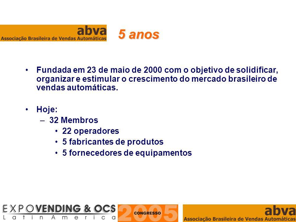 5 anos Fundada em 23 de maio de 2000 com o objetivo de solidificar, organizar e estimular o crescimento do mercado brasileiro de vendas automáticas.
