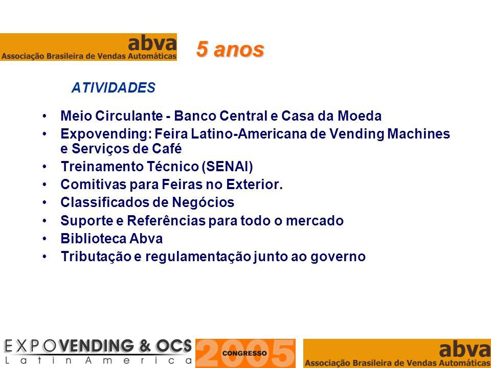5 anos ATIVIDADES Meio Circulante - Banco Central e Casa da Moeda