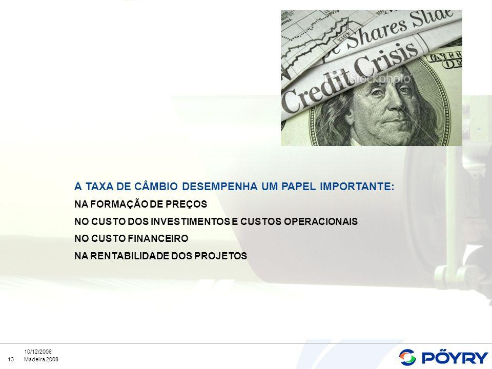 A TAXA DE CÂMBIO DESEMPENHA UM PAPEL IMPORTANTE: