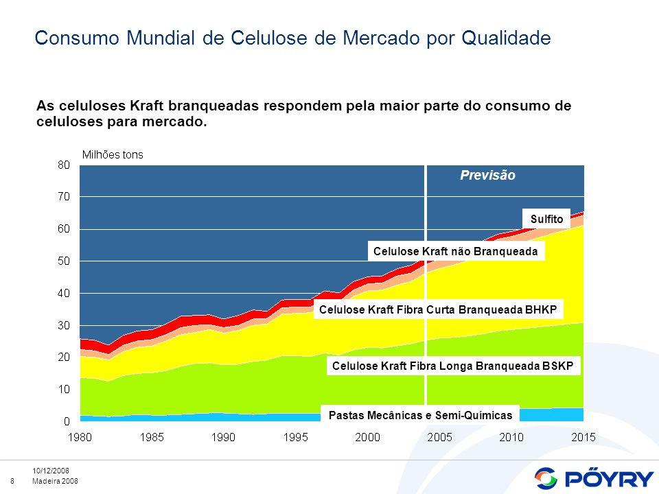 Consumo Mundial de Celulose de Mercado por Qualidade