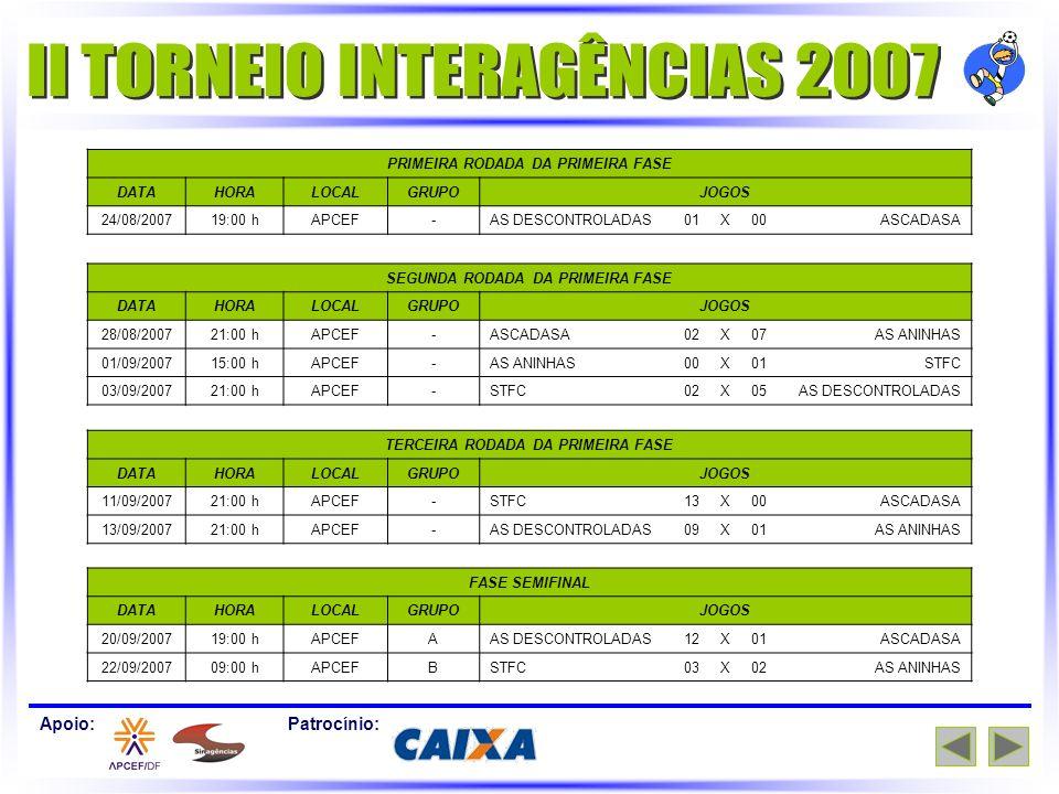 II TORNEIO INTERAGÊNCIAS 2007
