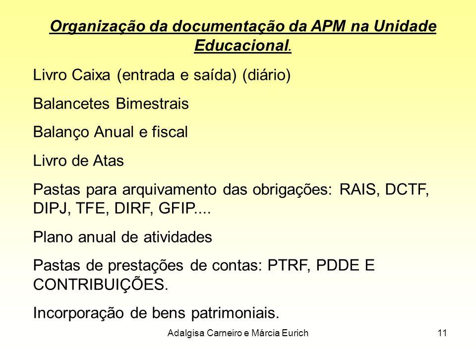 Organização da documentação da APM na Unidade Educacional.