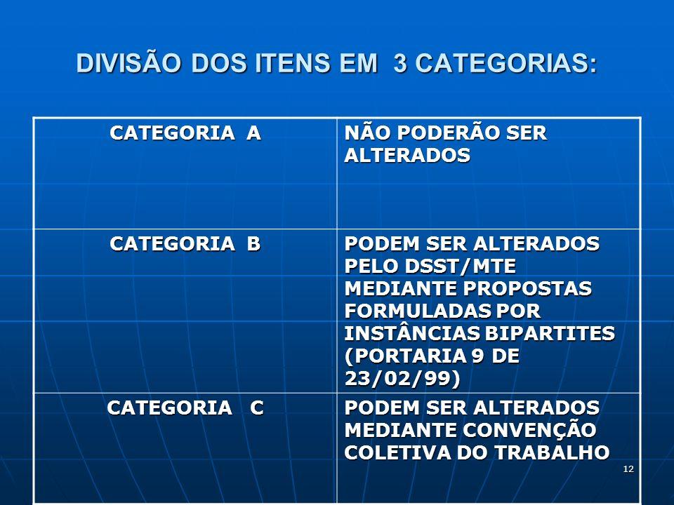 DIVISÃO DOS ITENS EM 3 CATEGORIAS: