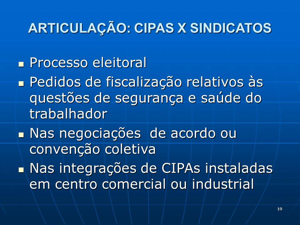 ARTICULAÇÃO: CIPAS X SINDICATOS