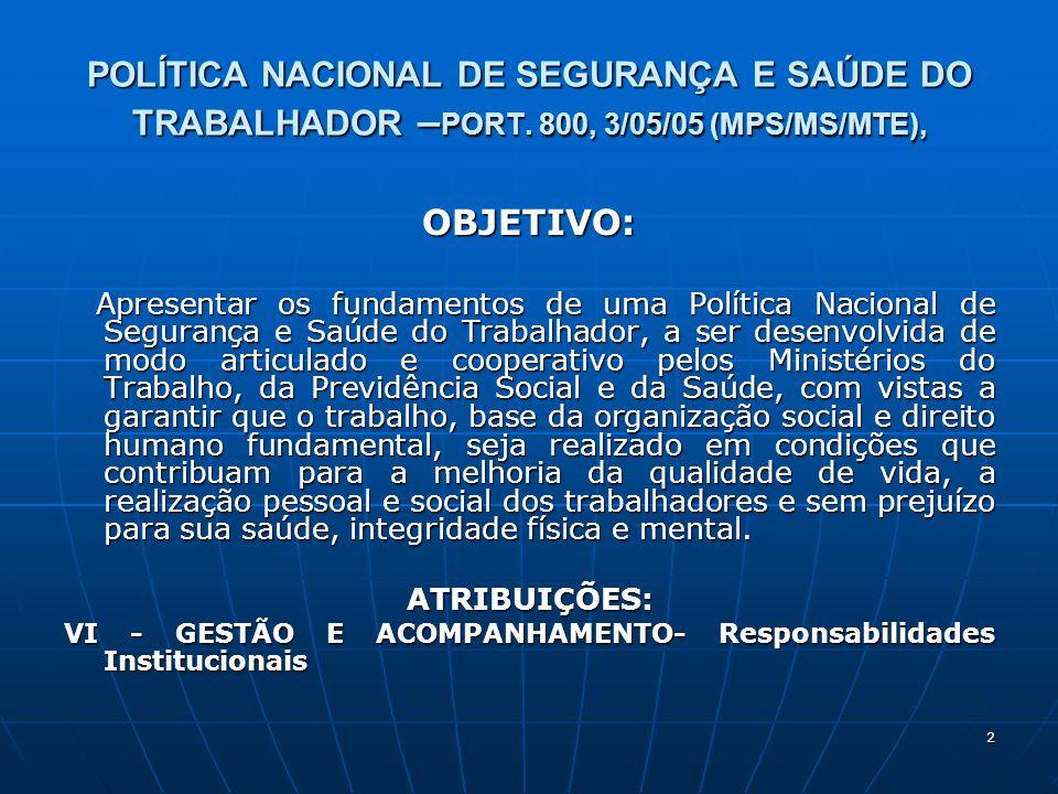POLÍTICA NACIONAL DE SEGURANÇA E SAÚDE DO TRABALHADOR –PORT