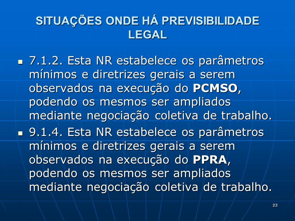 SITUAÇÕES ONDE HÁ PREVISIBILIDADE LEGAL