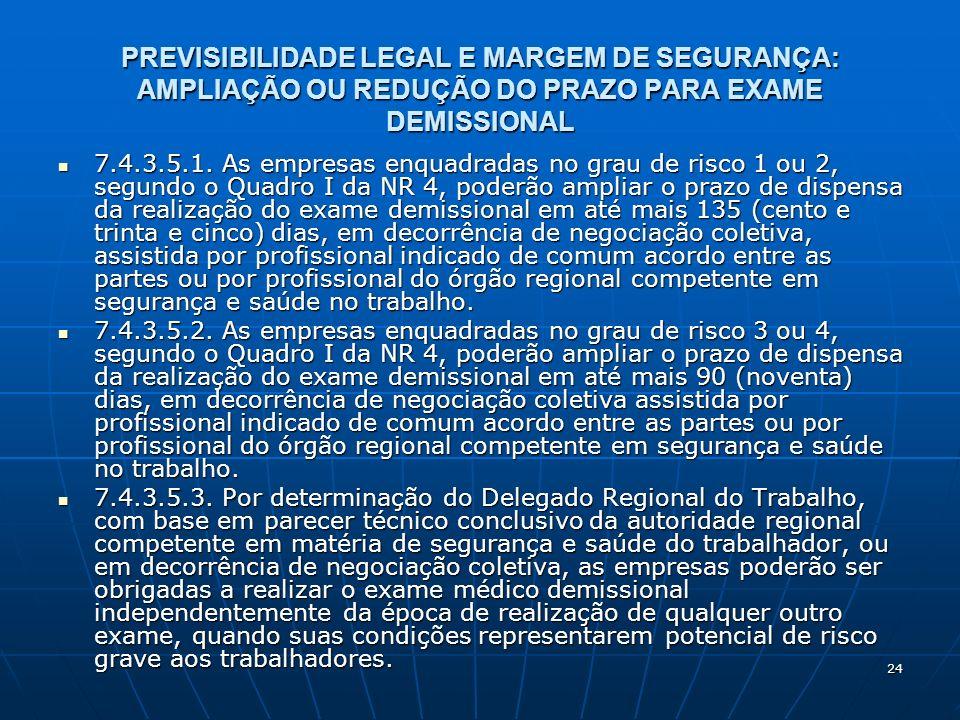 PREVISIBILIDADE LEGAL E MARGEM DE SEGURANÇA: AMPLIAÇÃO OU REDUÇÃO DO PRAZO PARA EXAME DEMISSIONAL