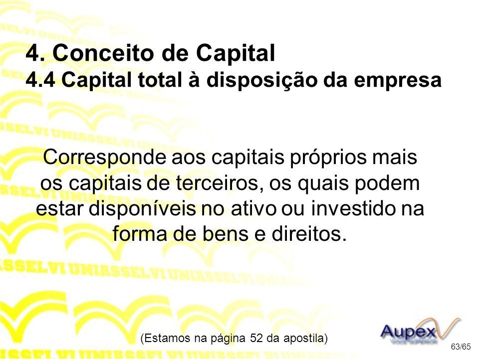 4. Conceito de Capital 4.4 Capital total à disposição da empresa