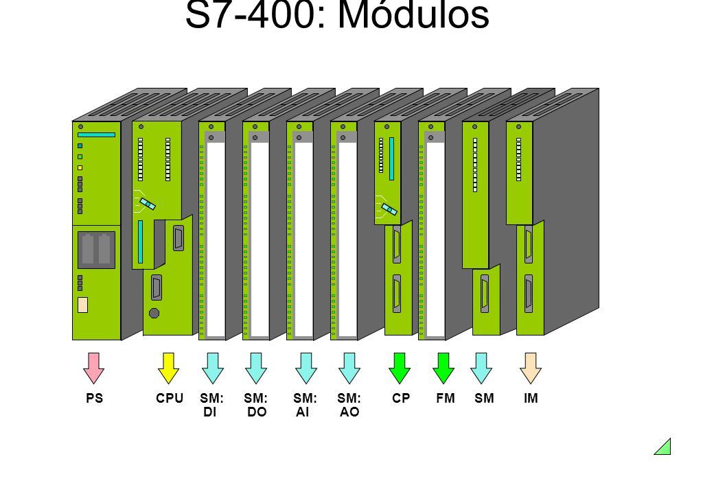 S7-400: Módulos CPU SM: DI SM: DO SM: AI SM: AO CP FM SM IM PS