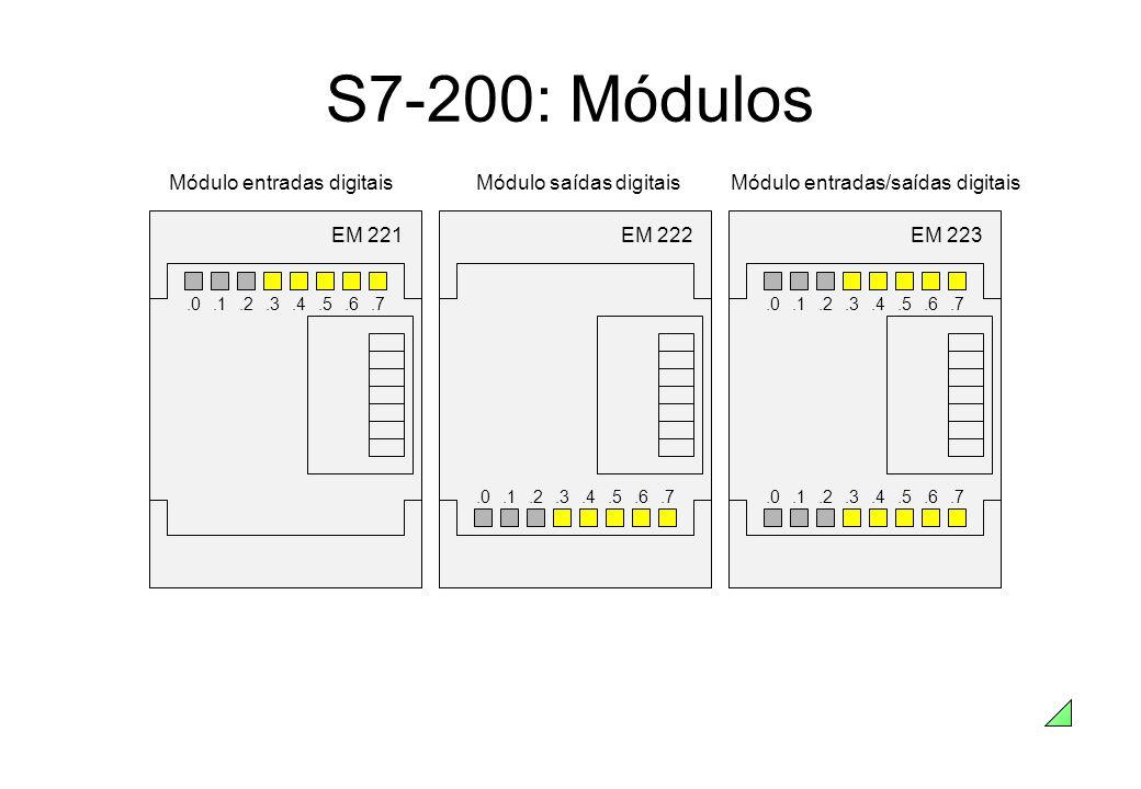 S7-200: Módulos EM 221 Módulo entradas digitais Módulo saídas digitais