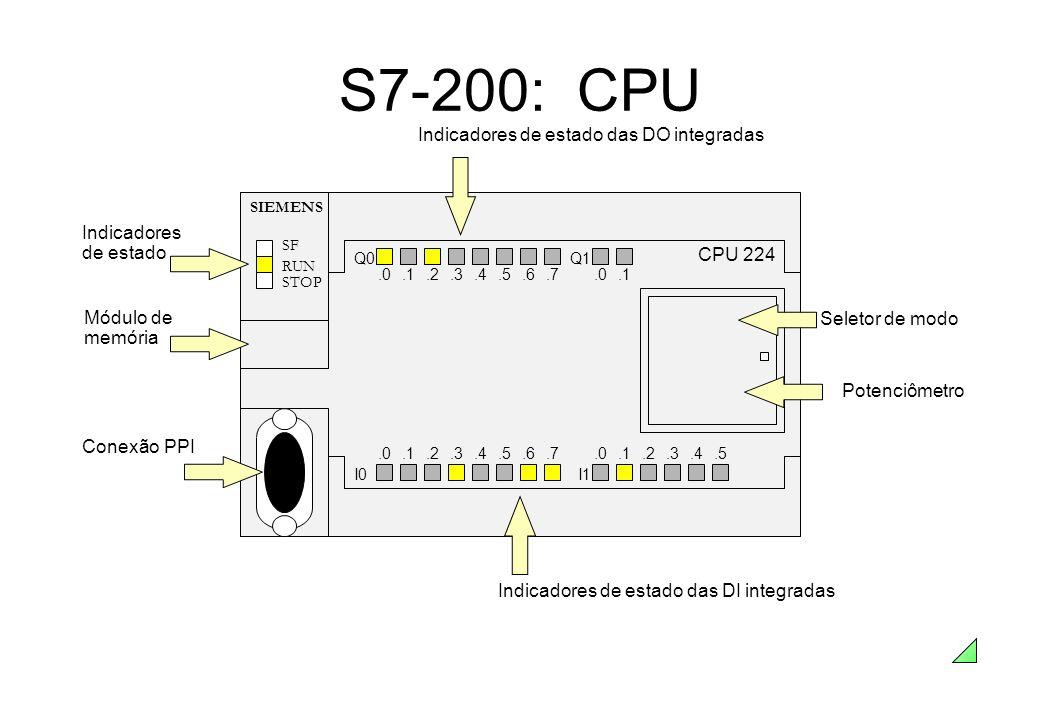 S7-200: CPU Indicadores de estado das DO integradas Indicadores