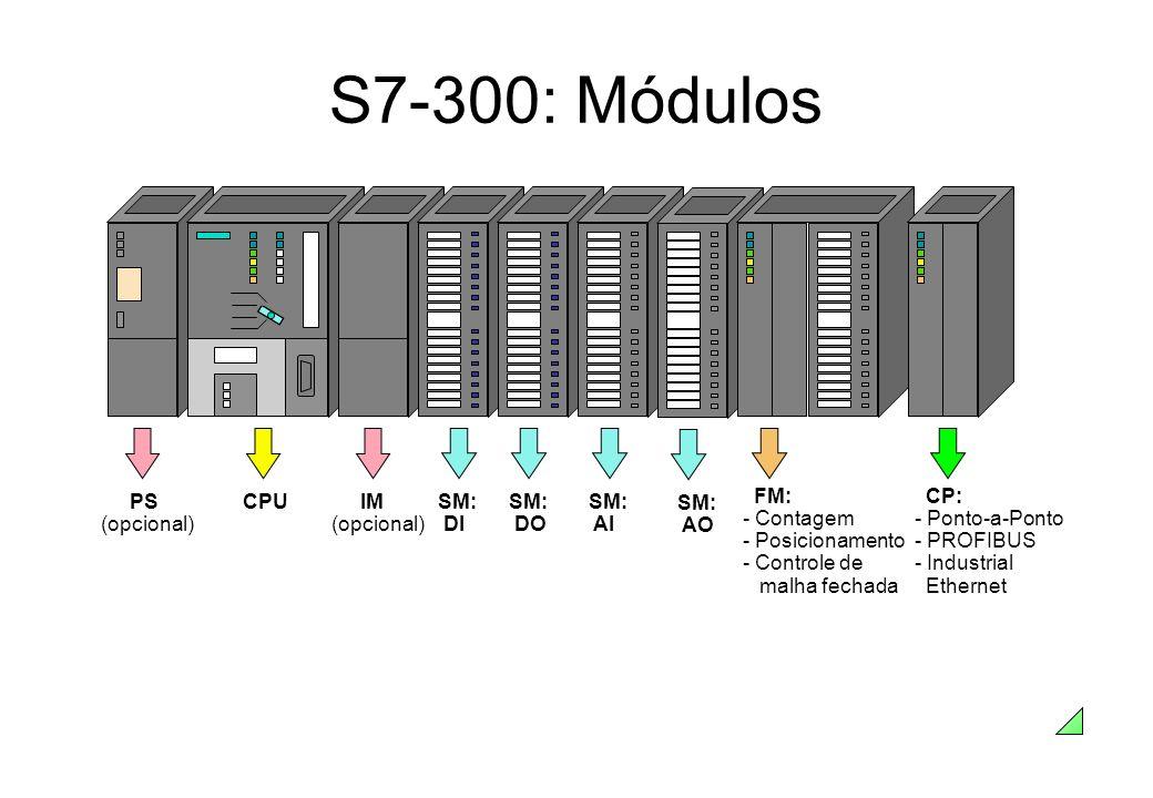 S7-300: Módulos CPU IM (opcional) SM: DI SM: DO SM: AI SM: AO FM: