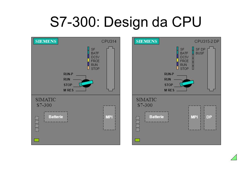 S7-300: Design da CPU SIMATIC S7-300 SIMATIC S7-300 SIEMENS SIEMENS