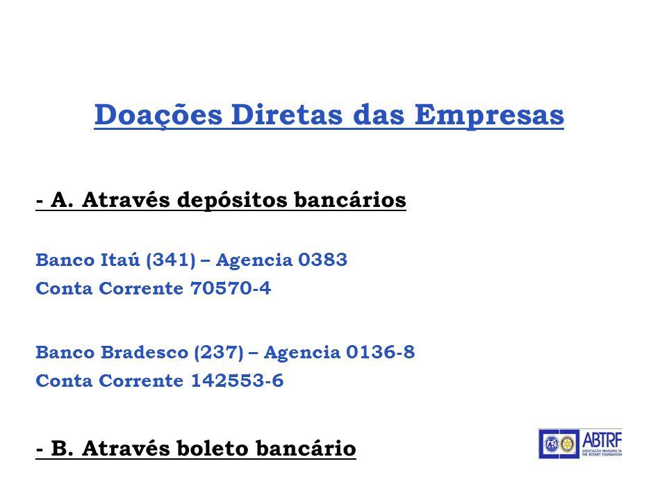Doações Diretas das Empresas