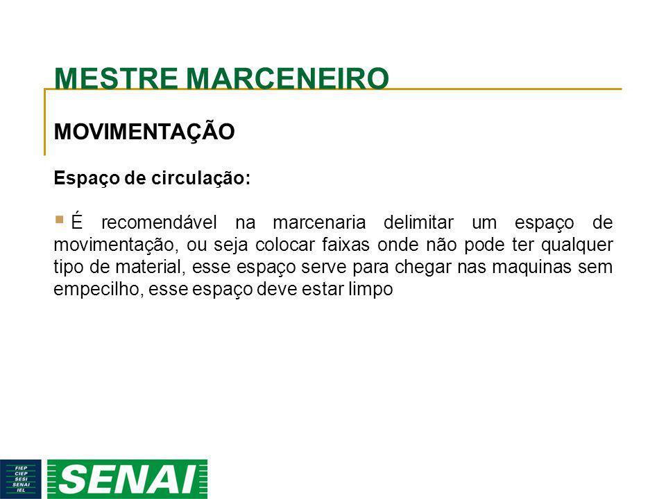 MESTRE MARCENEIRO MOVIMENTAÇÃO Espaço de circulação: