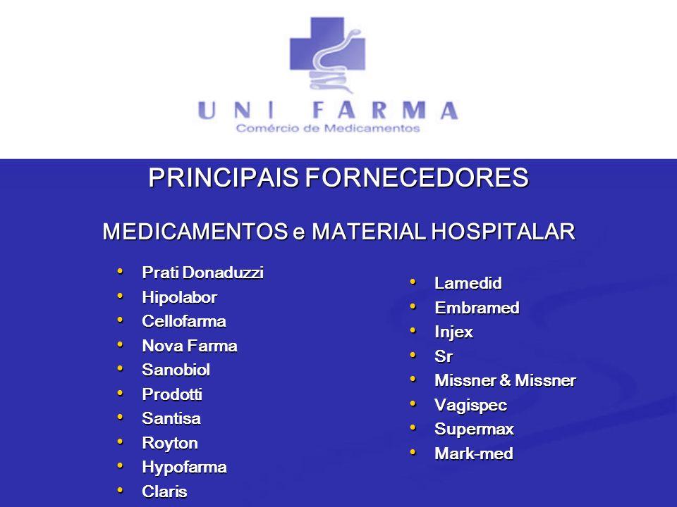 PRINCIPAIS FORNECEDORES MEDICAMENTOS e MATERIAL HOSPITALAR
