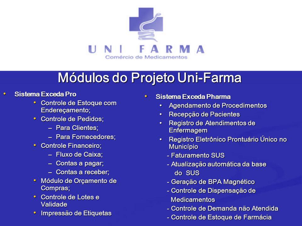 Módulos do Projeto Uni-Farma